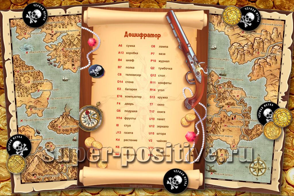 Пиратская карта сокровищ для квеста